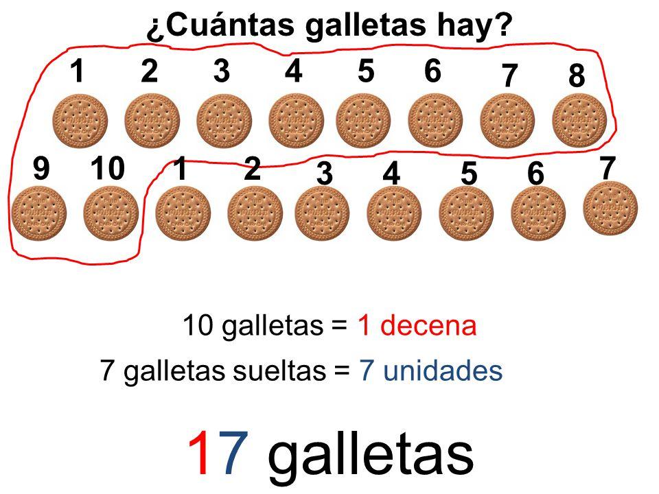¿Cuántas galletas hay? 125346 78 9 10 galletas = 1 decena 12 5346 7 7 galletas sueltas = 7 unidades 17 galletas