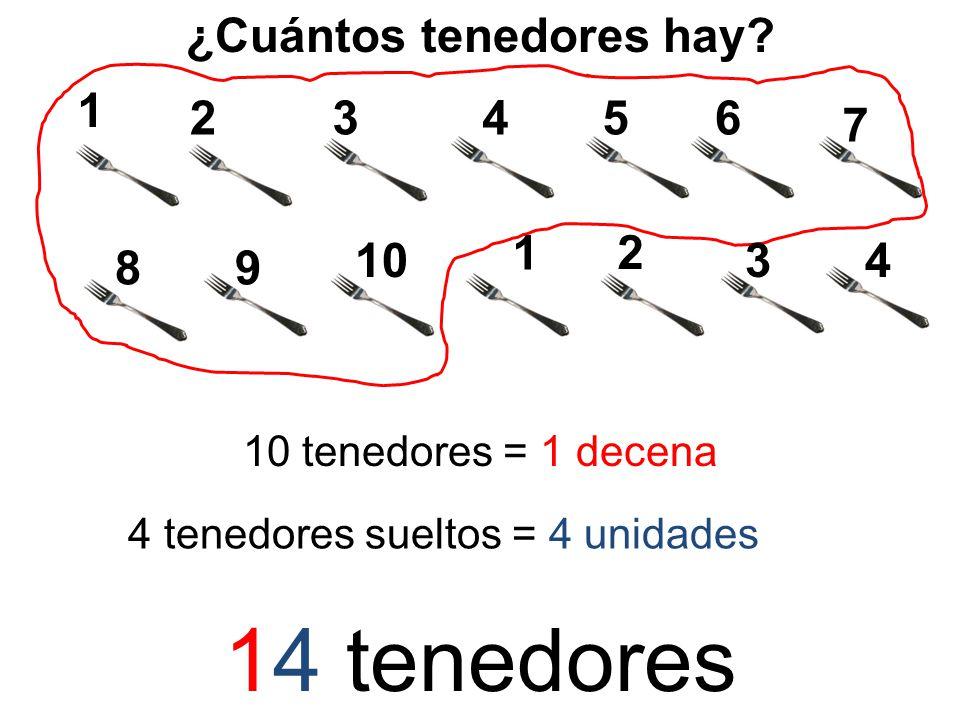 ¿Cuántos tenedores hay? 1 25346 7 89 10 tenedores = 1 decena 1 2 34 4 tenedores sueltos = 4 unidades 14 tenedores