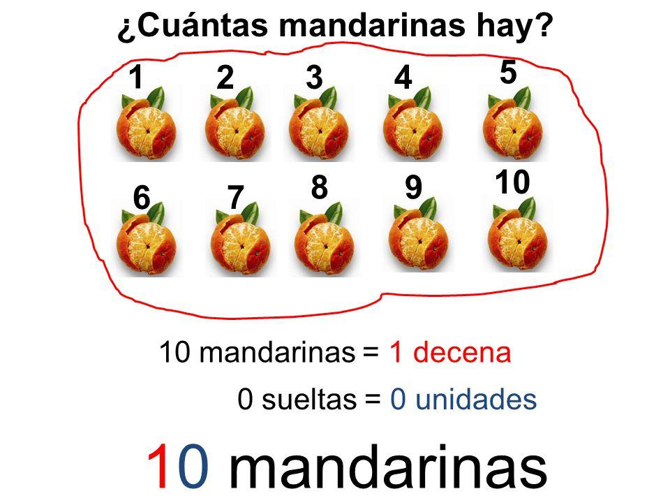 ¿Cuántas mandarinas hay? 1 2 5 34 67 89 10 mandarinas = 1 decena 0 sueltas = 0 unidades 10 mandarinas