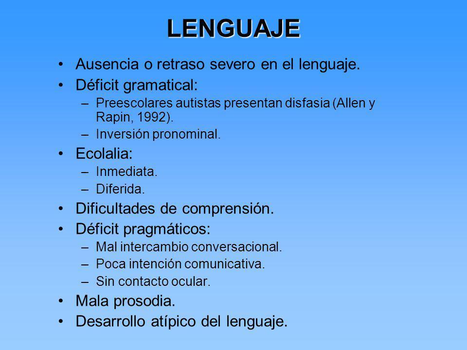 LENGUAJE Ausencia o retraso severo en el lenguaje. Déficit gramatical: –Preescolares autistas presentan disfasia (Allen y Rapin, 1992). –Inversión pro