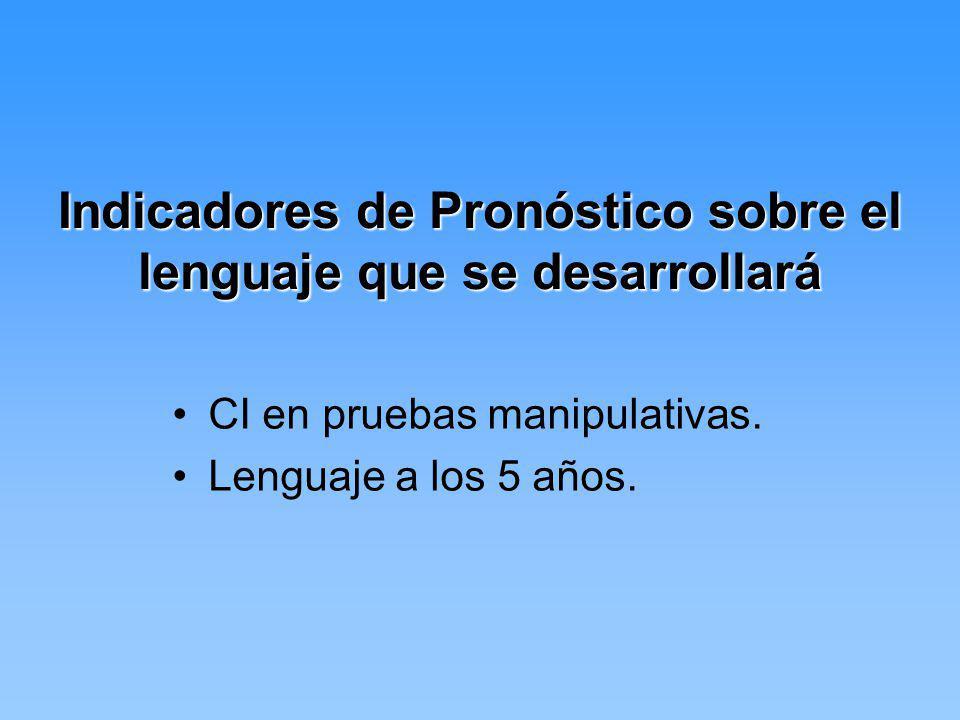 Indicadores de Pronóstico sobre el lenguaje que se desarrollará CI en pruebas manipulativas. Lenguaje a los 5 años.
