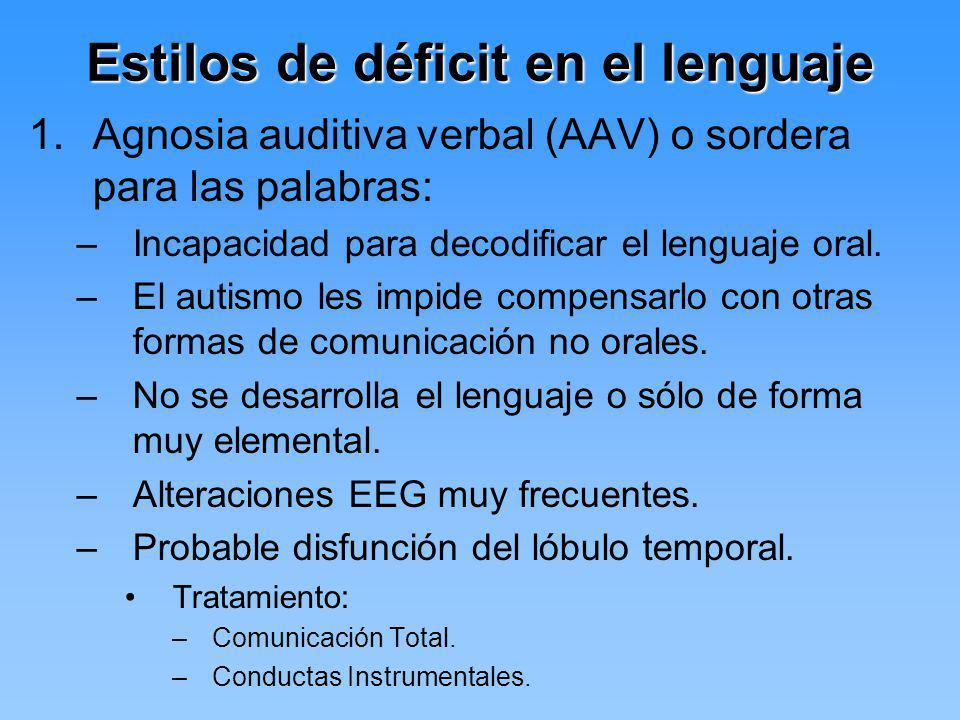 Estilos de déficit en el lenguaje 1.Agnosia auditiva verbal (AAV) o sordera para las palabras: –Incapacidad para decodificar el lenguaje oral. –El aut