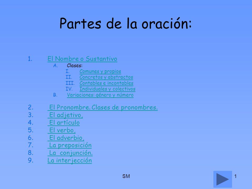 SM1 Partes de la oración: 1.El Nombre o SustantivoEl Nombre o Sustantivo A.Clases: I.Comunes y propiosComunes y propios II.Concretos y abstractosConcr