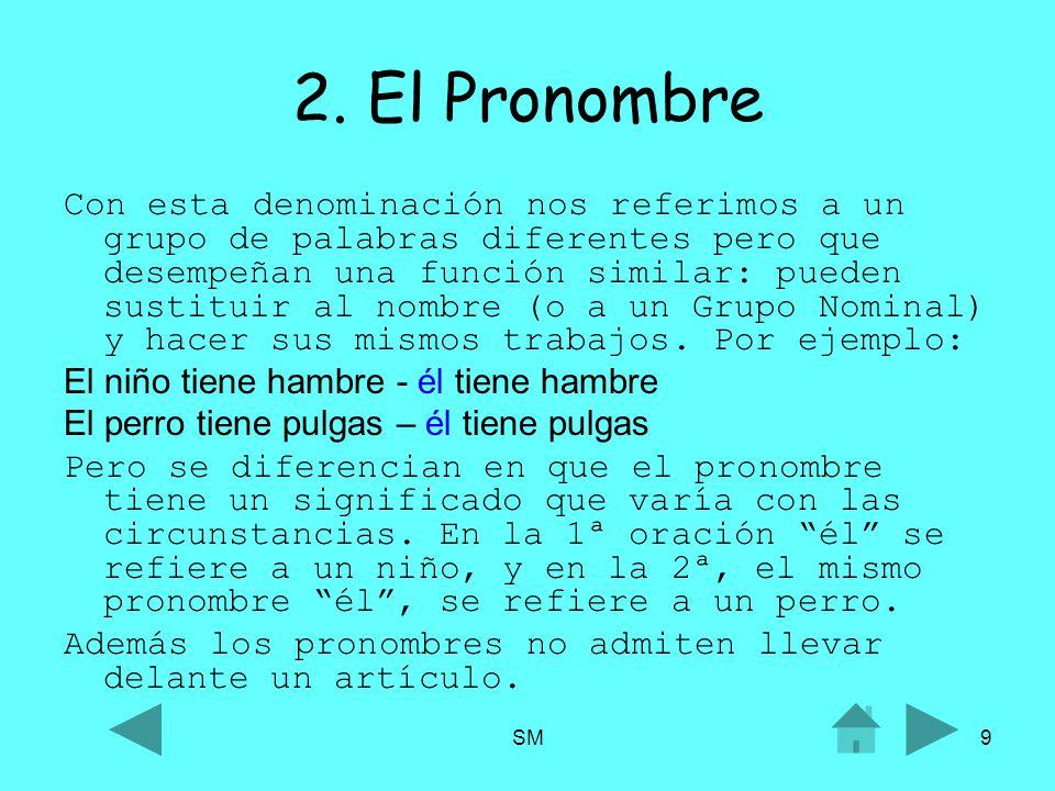 SM9 2. El Pronombre Con esta denominación nos referimos a un grupo de palabras diferentes pero que desempeñan una función similar: pueden sustituir al