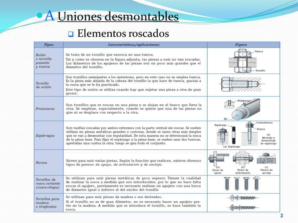 A Uniones desmontables Elementos roscados 3