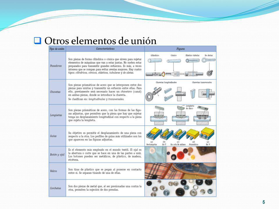 Otros elementos de unión 5