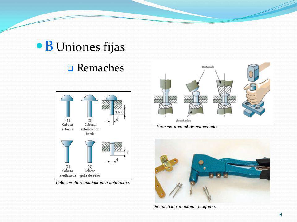 B Uniones fijas Remaches 6 Remachado mediante máquina. Proceso manual de remachado. Cabezas de remaches más habituales.