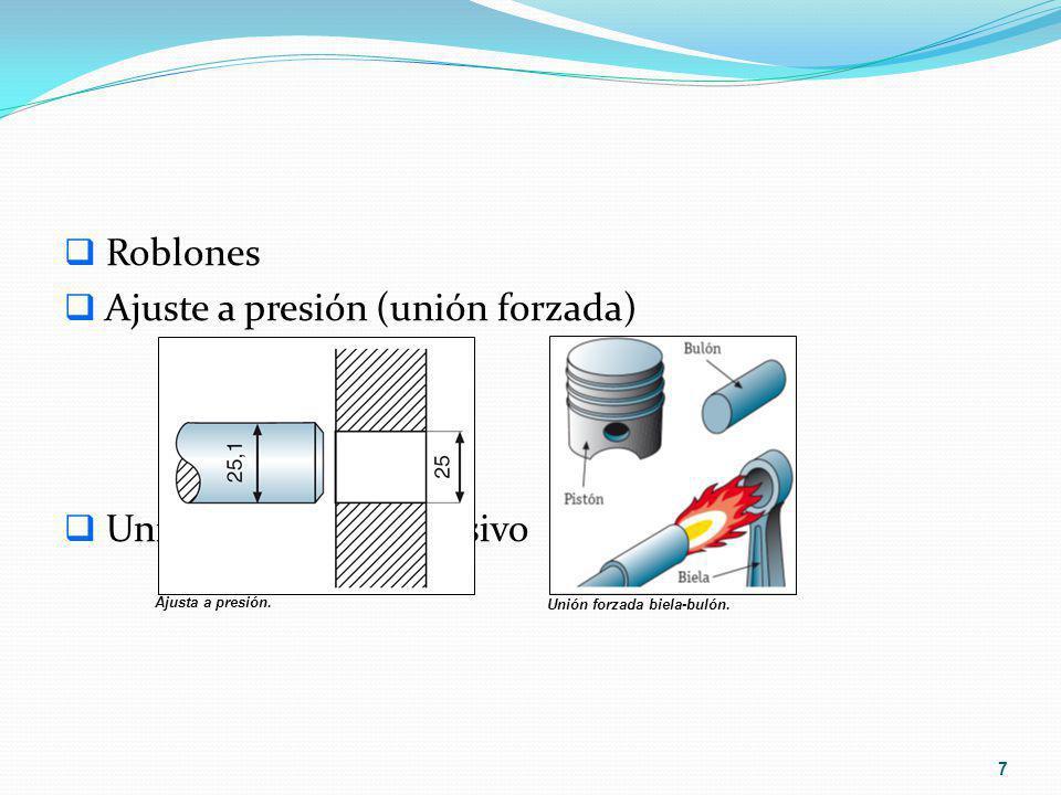 Roblones Ajuste a presión (unión forzada) Unión mediante adhesivo 7 Unión forzada biela-bulón. Ajusta a presión.