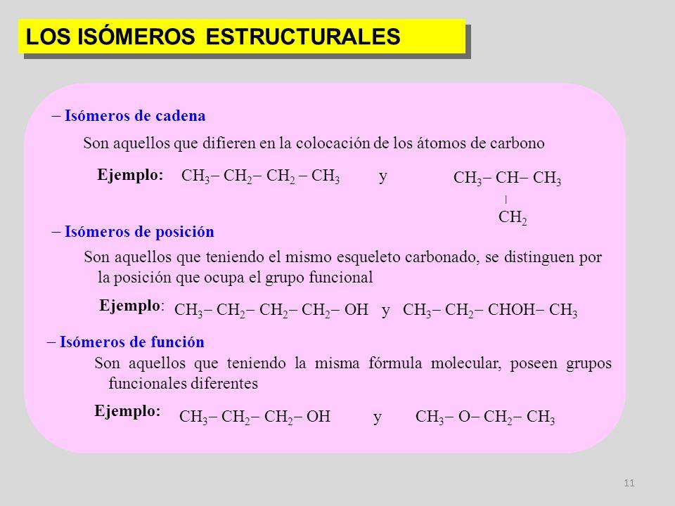 11 LOS ISÓMEROS ESTRUCTURALES Isómeros de cadena Isómeros de posición Isómeros de función Son aquellos que difieren en la colocación de los átomos de