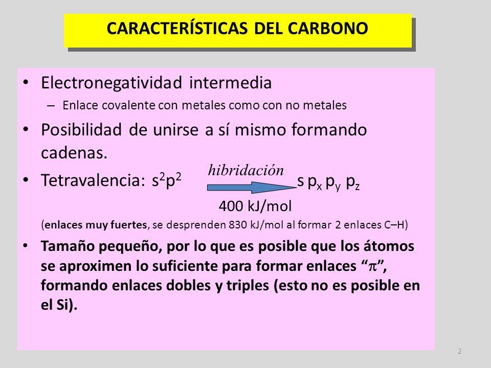 2 CARACTERÍSTICAS DEL CARBONO Electronegatividad intermedia – Enlace covalente con metales como con no metales Posibilidad de unirse a sí mismo forman