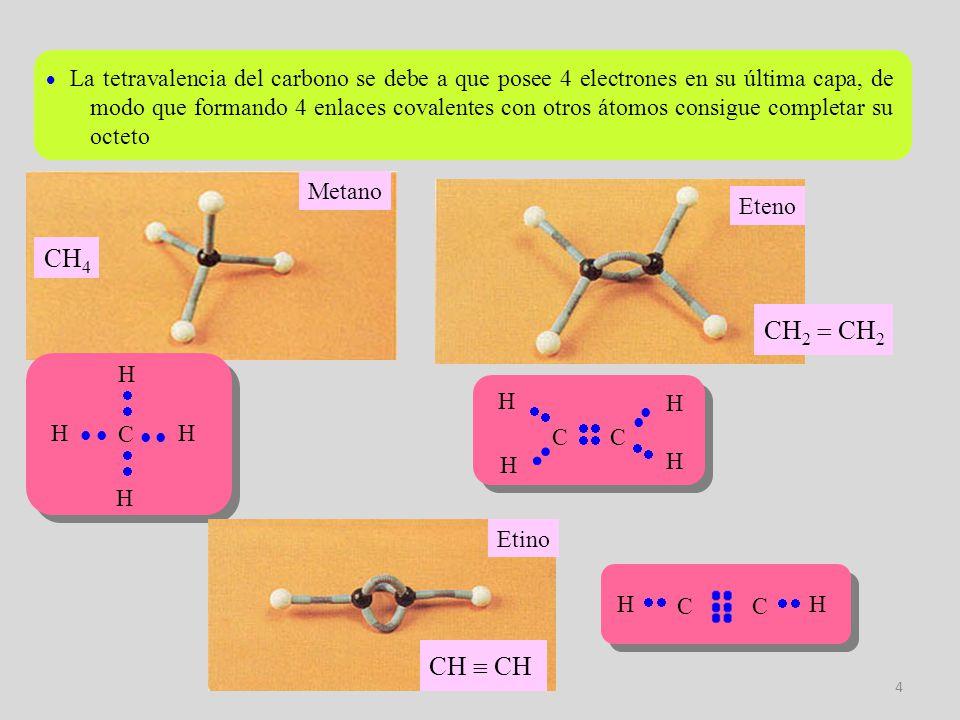 5 TIPOS DE ENLACE QUE USA EL CARBONO Enlace simple: Los cuatro pares de electrones se comparten con cuatro átomos distintos.Ejemplo: CH 4, CH 3 –CH 3 Enlace doble: Hay dos pares electrónicos compartidos con el mismo átomo.