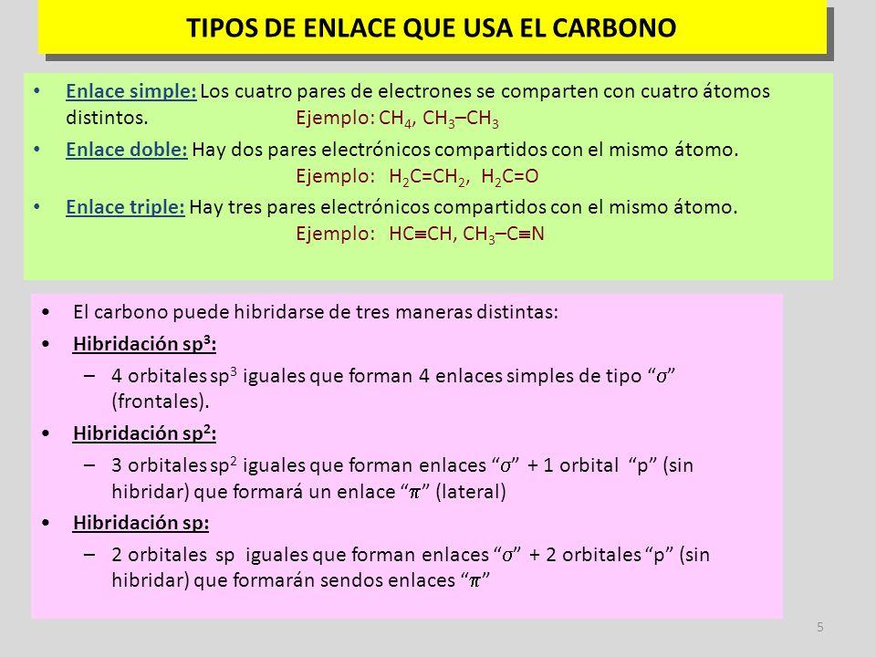 5 TIPOS DE ENLACE QUE USA EL CARBONO Enlace simple: Los cuatro pares de electrones se comparten con cuatro átomos distintos.Ejemplo: CH 4, CH 3 –CH 3