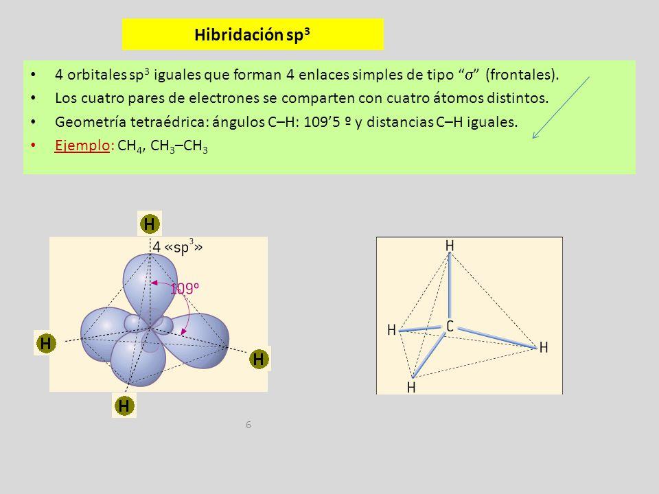 6 Hibridación sp 3 4 orbitales sp 3 iguales que forman 4 enlaces simples de tipo (frontales). Los cuatro pares de electrones se comparten con cuatro á