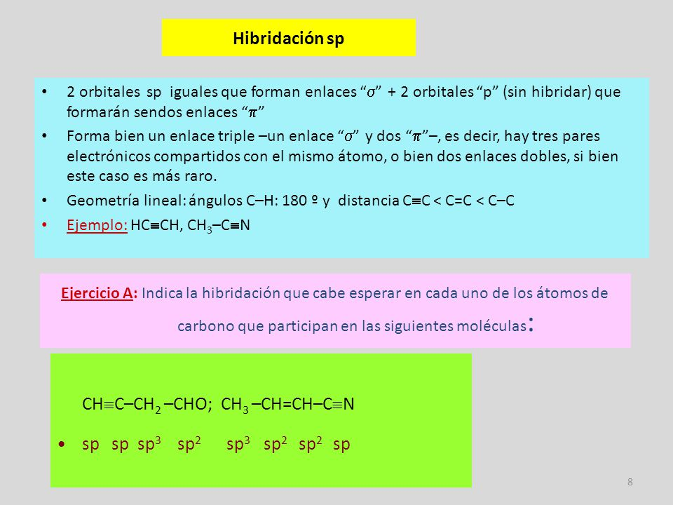 8 Hibridación sp 2 orbitales sp iguales que forman enlaces + 2 orbitales p (sin hibridar) que formarán sendos enlaces Forma bien un enlace triple –un