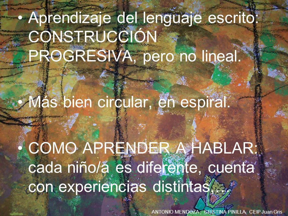ANTONIO MENDOZA, CRISTINA PINILLA CEIP Juan Gris Aprendizaje del lenguaje escrito: CONSTRUCCIÓN PROGRESIVA, pero no lineal. Más bien circular, en espi