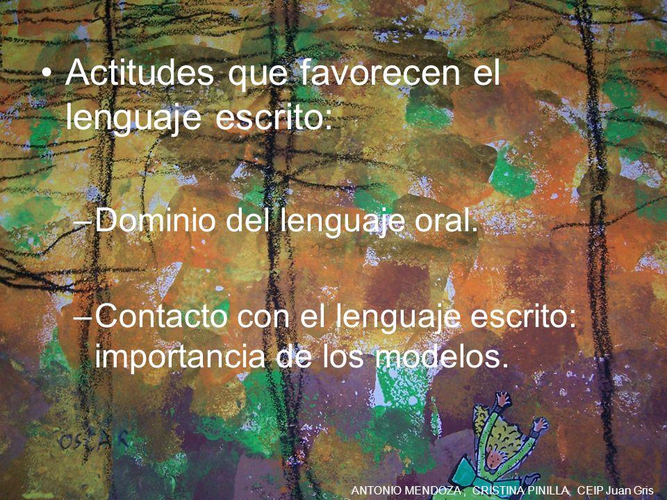 ANTONIO MENDOZA, CRISTINA PINILLA CEIP Juan Gris Actitudes que favorecen el lenguaje escrito: –Dominio del lenguaje oral. –Contacto con el lenguaje es