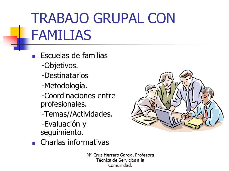 Mª Cruz Herrero García. Profesora Técnica de Servicios a la Comunidad. TRABAJO GRUPAL CON FAMILIAS Escuelas de familias -Objetivos. -Destinatarios -Me