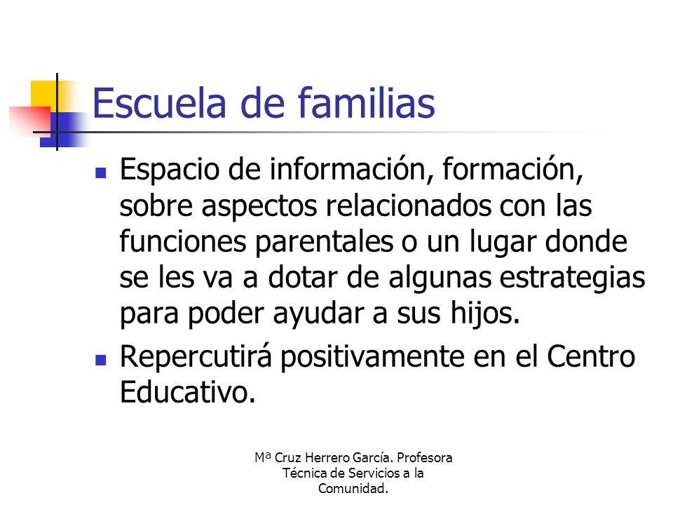 Mª Cruz Herrero García. Profesora Técnica de Servicios a la Comunidad. Escuela de familias Espacio de información, formación, sobre aspectos relaciona