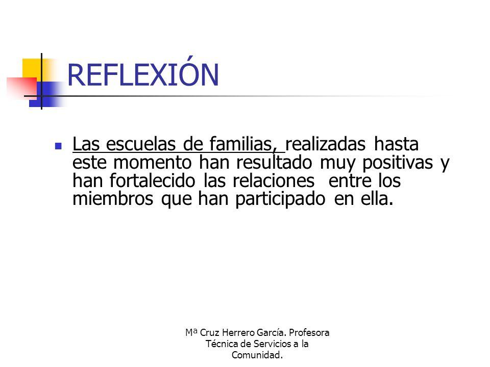 Mª Cruz Herrero García. Profesora Técnica de Servicios a la Comunidad. REFLEXIÓN Las escuelas de familias, realizadas hasta este momento han resultado