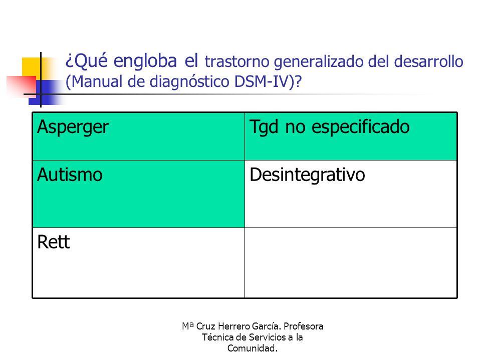 Mª Cruz Herrero García. Profesora Técnica de Servicios a la Comunidad. ¿Qué engloba el trastorno generalizado del desarrollo (Manual de diagnóstico DS