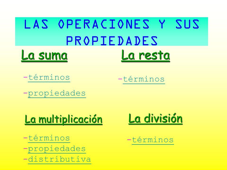 LAS OPERACIONES Y SUS PROPIEDADES La suma La resta La multiplicación La división -términos -propiedades -términostérminos -términostérminos -propiedad