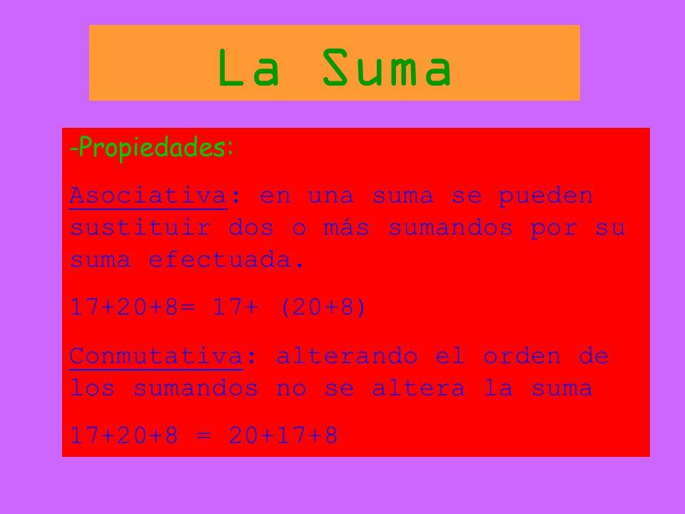 La Suma -Propiedades: Asociativa: en una suma se pueden sustituir dos o más sumandos por su suma efectuada. 17+20+8= 17+ (20+8) Conmutativa: alterando