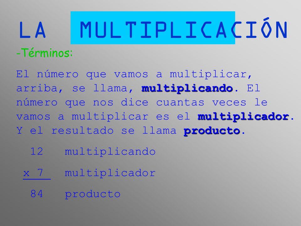 LA MULTIPLICACIÓN -Términos: multiplicando multiplicador producto El número que vamos a multiplicar, arriba, se llama, multiplicando. El número que no
