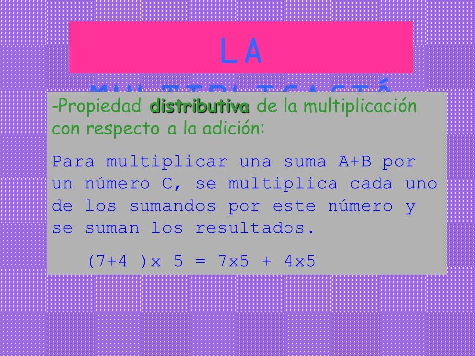 LA MULTIPLICACIÓ N distributiva -Propiedad distributiva de la multiplicación con respecto a la adición: Para multiplicar una suma A+B por un número C,