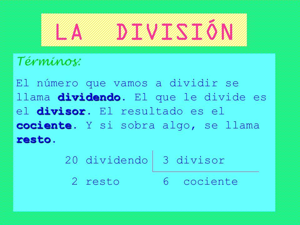 LA DIVISIÓN Términos: El número que vamos a dividir se llama d dd dividendo. El que le divide es el d dd divisor. El resultado es el cociente. Y si so