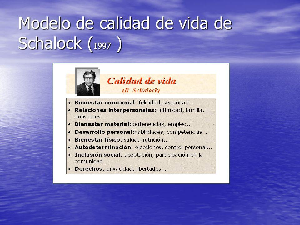 Modelo de calidad de vida de Schalock ( 1997 )
