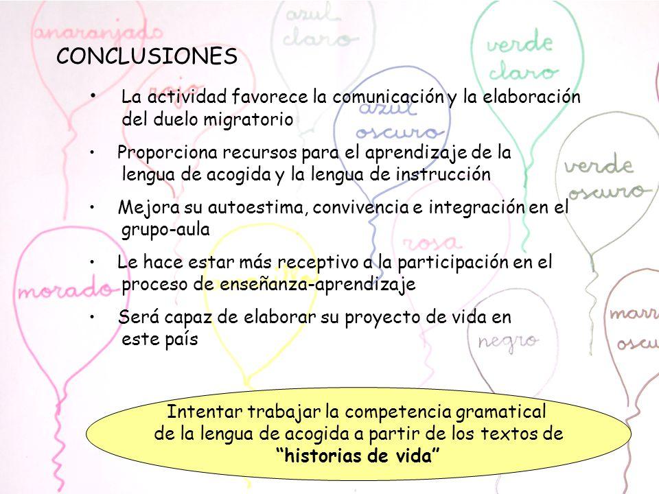 CONCLUSIONES La actividad favorece la comunicación y la elaboración del duelo migratorio Proporciona recursos para el aprendizaje de la lengua de acog