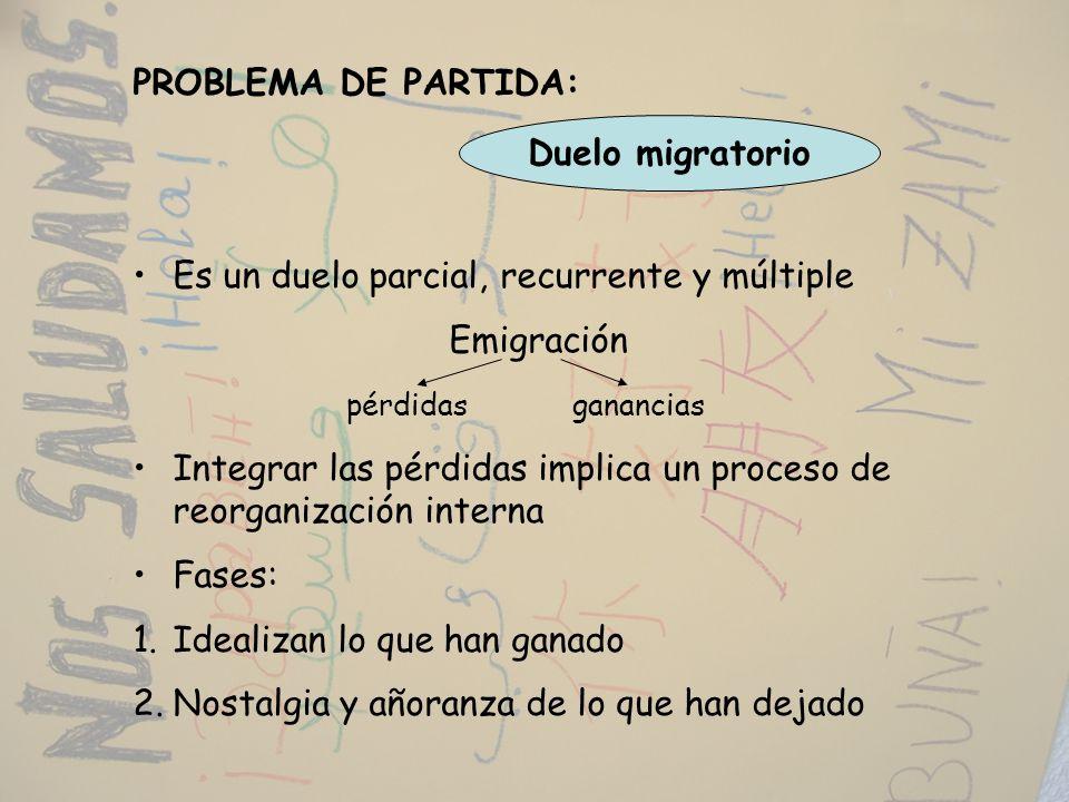 PROBLEMA DE PARTIDA: Es un duelo parcial, recurrente y múltiple Emigración pérdidas ganancias Integrar las pérdidas implica un proceso de reorganizaci