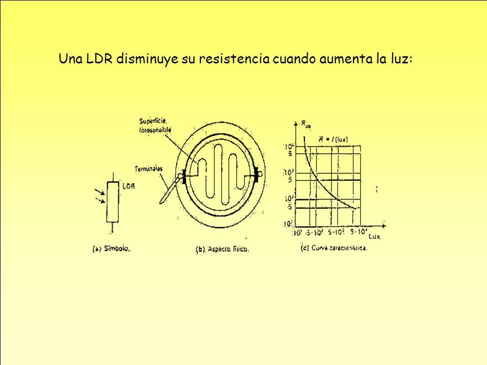 Una LDR disminuye su resistencia cuando aumenta la luz: