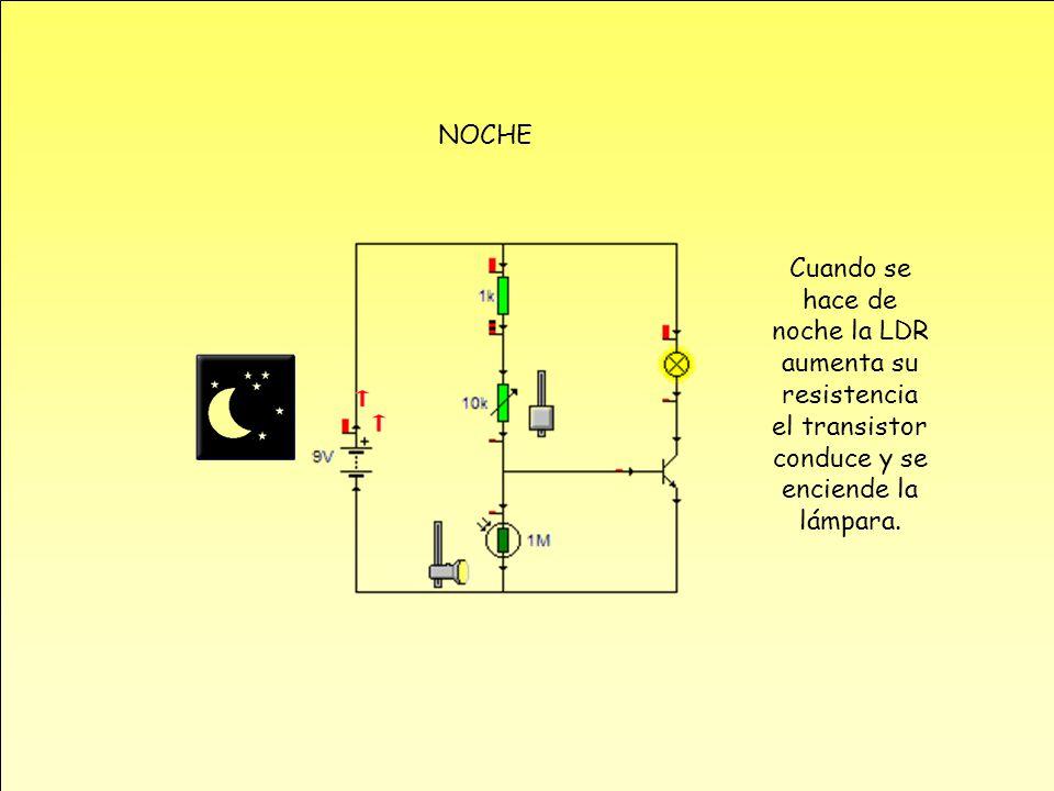 NOCHE Cuando se hace de noche la LDR aumenta su resistencia el transistor conduce y se enciende la lámpara.