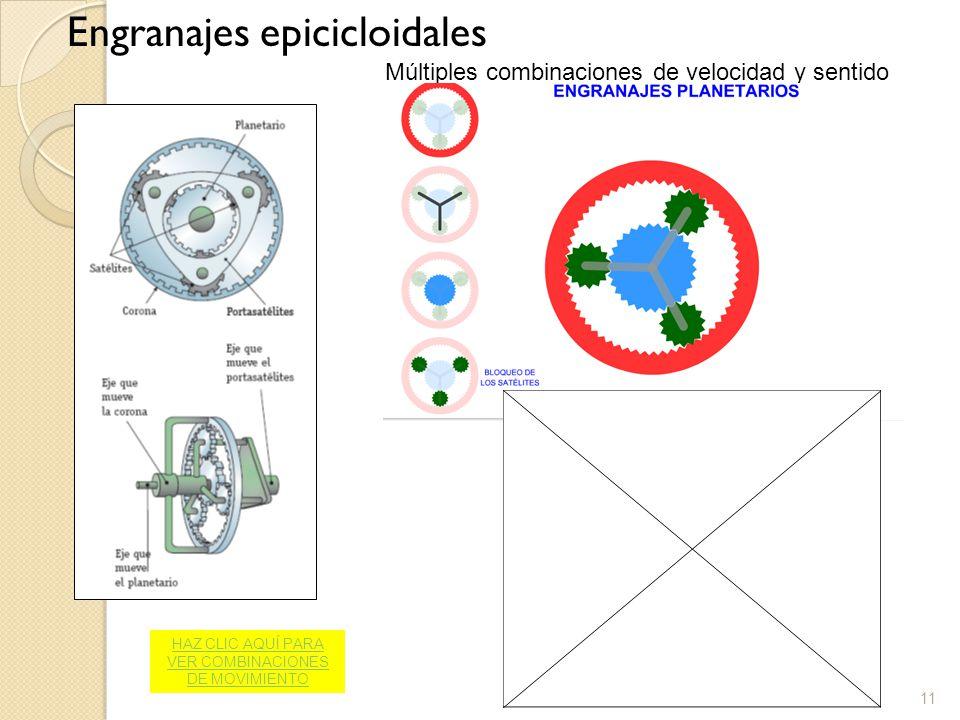 Engranajes epicicloidales 11 Múltiples combinaciones de velocidad y sentido HAZ CLIC AQUÍ PARA VER COMBINACIONES DE MOVIMIENTO