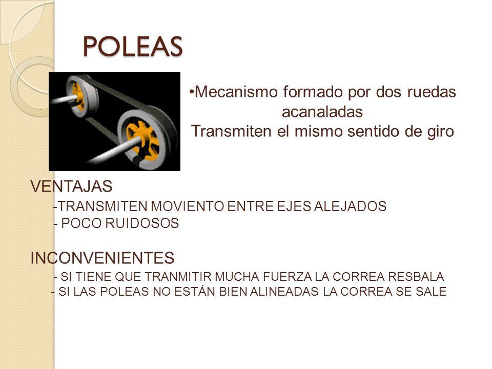 POLEAS Mecanismo formado por dos ruedas acanaladas Transmiten el mismo sentido de giro VENTAJAS -TRANSMITEN MOVIENTO ENTRE EJES ALEJADOS - POCO RUIDOS