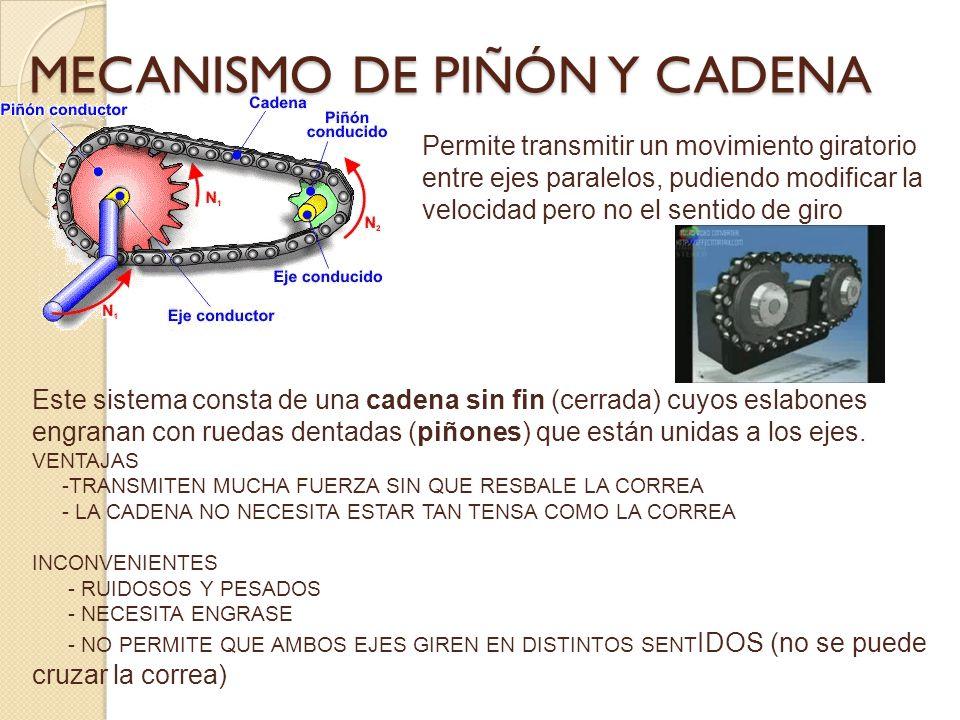 MECANISMO DE PIÑÓN Y CADENA Permite transmitir un movimiento giratorio entre ejes paralelos, pudiendo modificar la velocidad pero no el sentido de gir