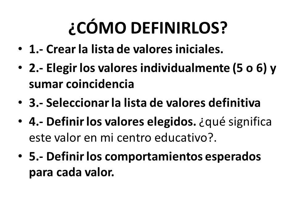 ¿CÓMO DEFINIRLOS.1.- Crear la lista de valores iniciales.