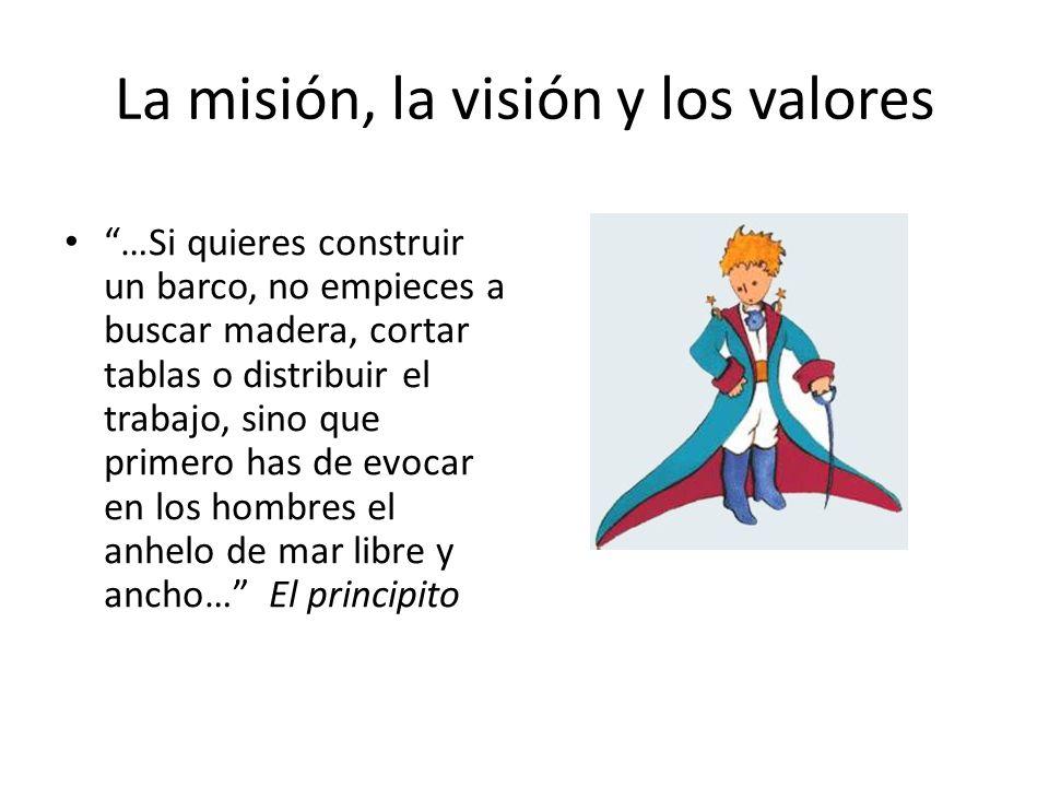 Los pasos que debemos seguir serán los siguientes Establecer la misión y objetivos estratégicos de la organización.