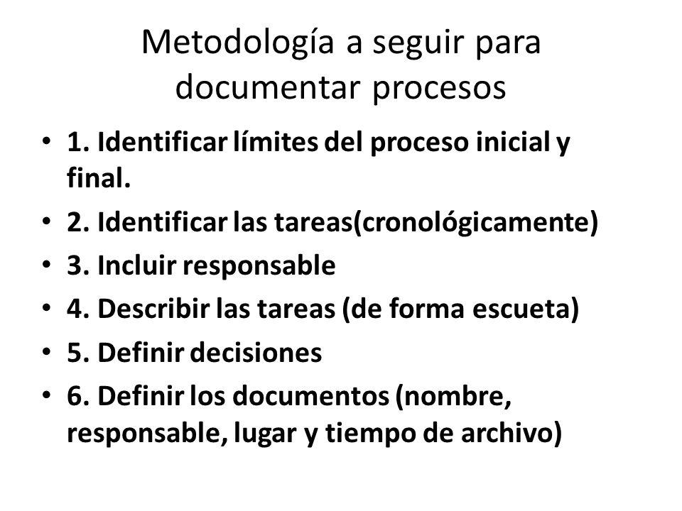 Metodología a seguir para documentar procesos 1.Identificar límites del proceso inicial y final.