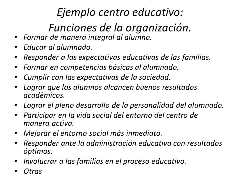 Ejemplo centro educativo: Funciones de la organización.