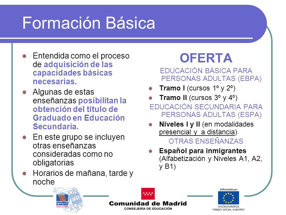 Formación Básica Entendida como el proceso de adquisición de las capacidades básicas necesarias.