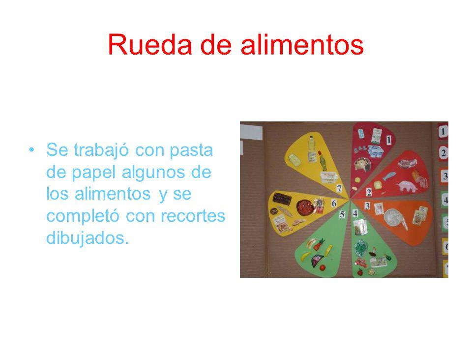 Rueda de alimentos Se trabajó con pasta de papel algunos de los alimentos y se completó con recortes dibujados.