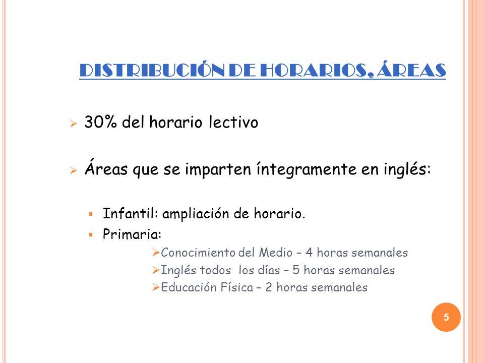 DISTRIBUCIÓN DE HORARIOS, ÁREAS 30% del horario lectivo Áreas que se imparten íntegramente en inglés: Infantil: ampliación de horario.