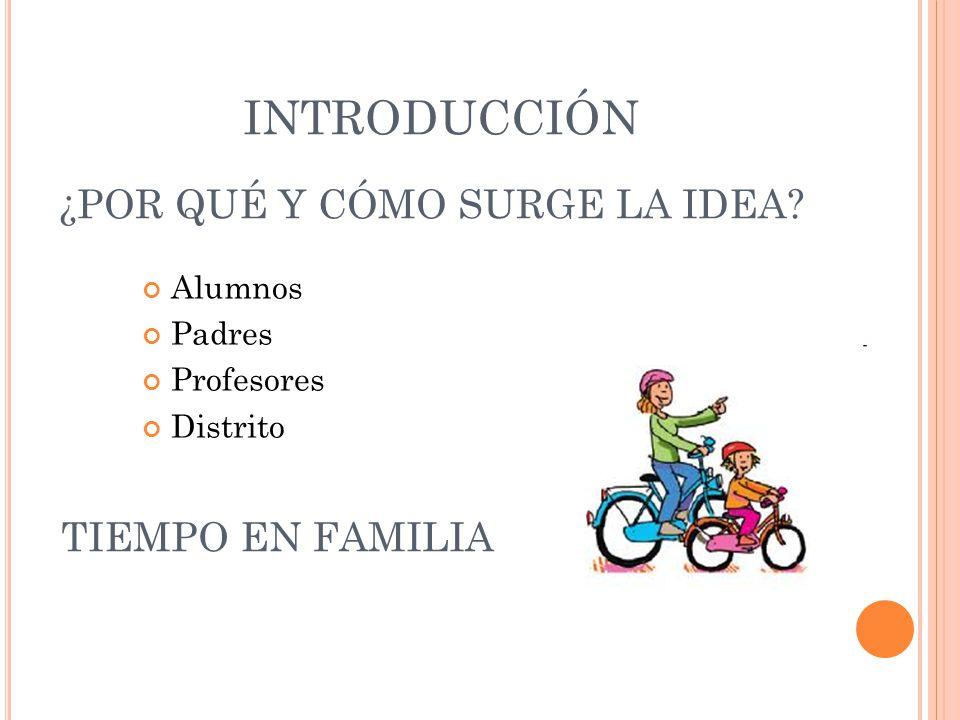 ¿POR QUÉ Y CÓMO SURGE LA IDEA? Alumnos Padres Profesores Distrito TIEMPO EN FAMILIA INTRODUCCIÓN