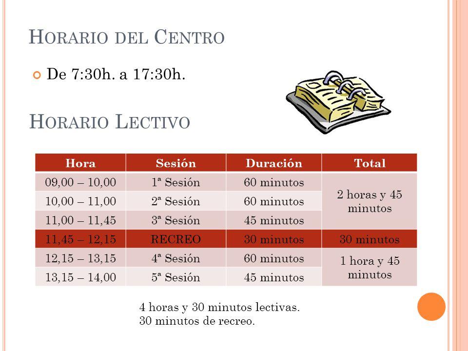 H ORARIO DEL C ENTRO De 7:30h. a 17:30h. H ORARIO L ECTIVO HoraSesiónDuraciónTotal 09,00 – 10,001ª Sesión60 minutos 2 horas y 45 minutos 10,00 – 11,00