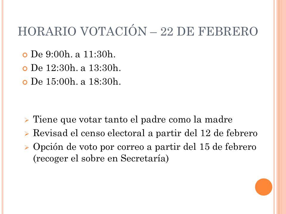HORARIO VOTACIÓN – 22 DE FEBRERO De 9:00h. a 11:30h. De 12:30h. a 13:30h. De 15:00h. a 18:30h. Tiene que votar tanto el padre como la madre Revisad el