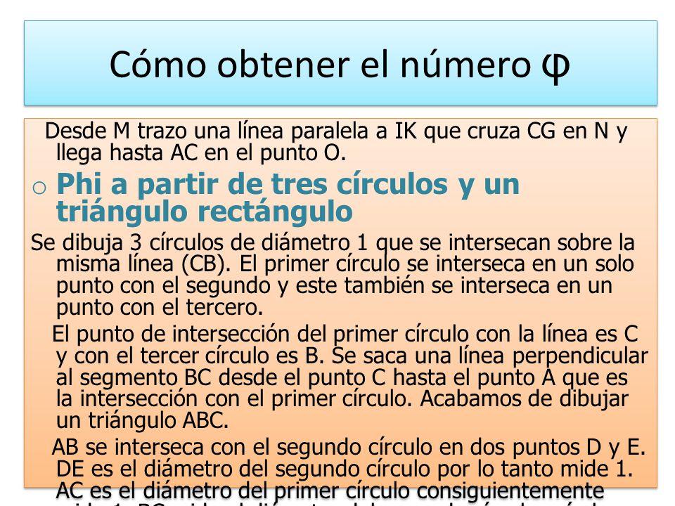 Cómo obtener el número φ Desde M trazo una línea paralela a IK que cruza CG en N y llega hasta AC en el punto O.