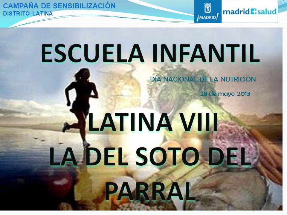 DÍA NACIONAL DE LA NUTRICIÓN 28 de mayo 2013 CAMPAÑA DE SENSIBILIZACIÓN DISTRITO LATINA