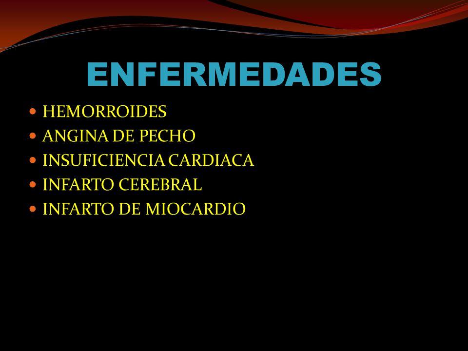 HEMORROIDES ANGINA DE PECHO INSUFICIENCIA CARDIACA INFARTO CEREBRAL INFARTO DE MIOCARDIO